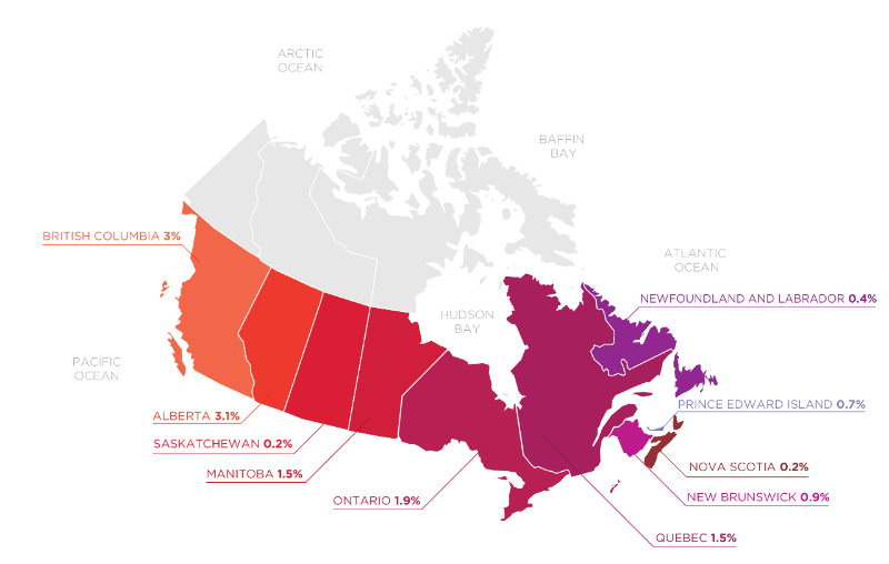 Prevalence of online gambling in Canada