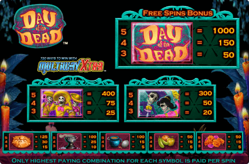 Day of the Dead - Multiway Xtra slot