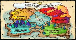 Lucky Lands map