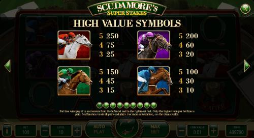Scudamore's Super Stakes symbols