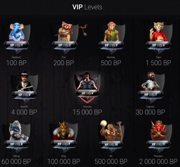 CasinoChan Vip Levels