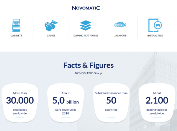 Novomatic Products